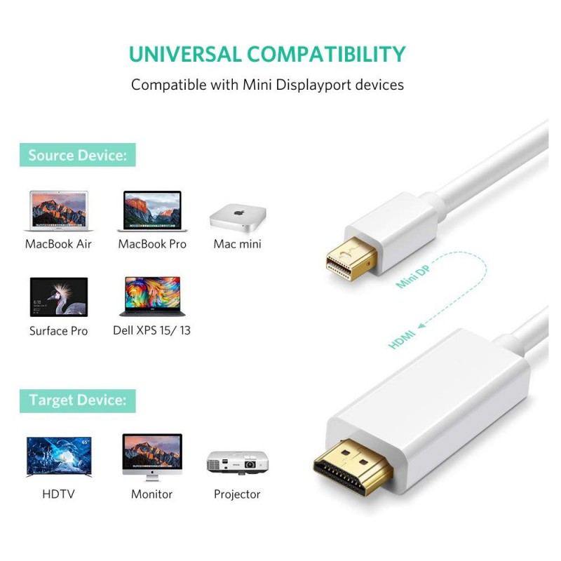 Mini Dispaly Port to HDMI Male Cable, 2 Meter